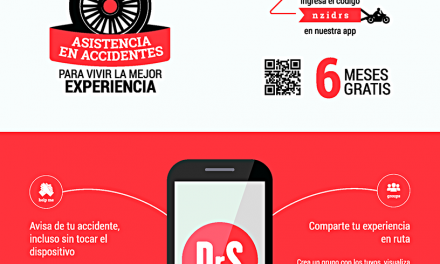 NZI te regala la APP Dr. Security para emergencias