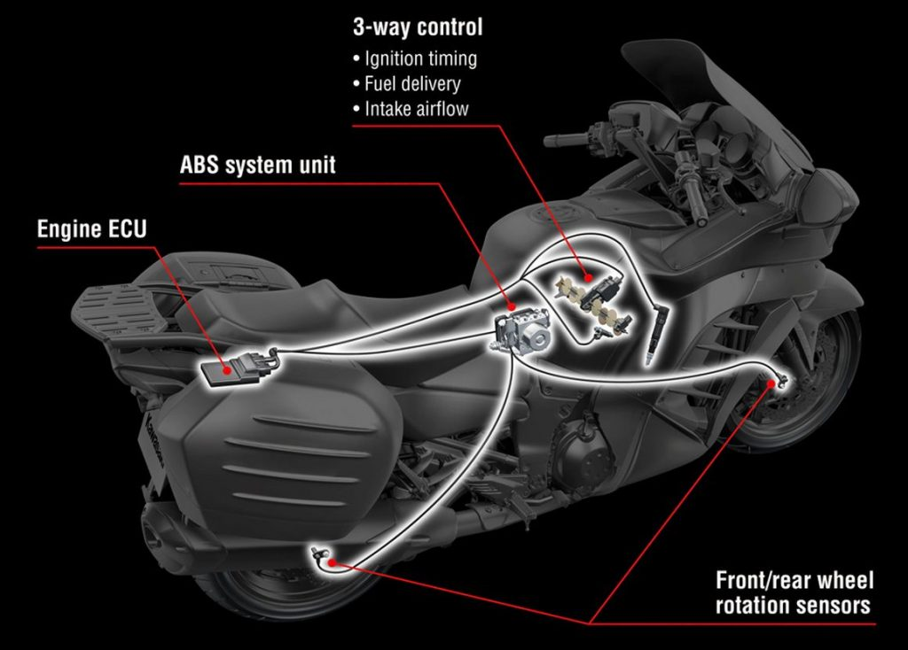 Kawasaki H2 SX SE 2018 Prueba MotorADN esquema control tracción