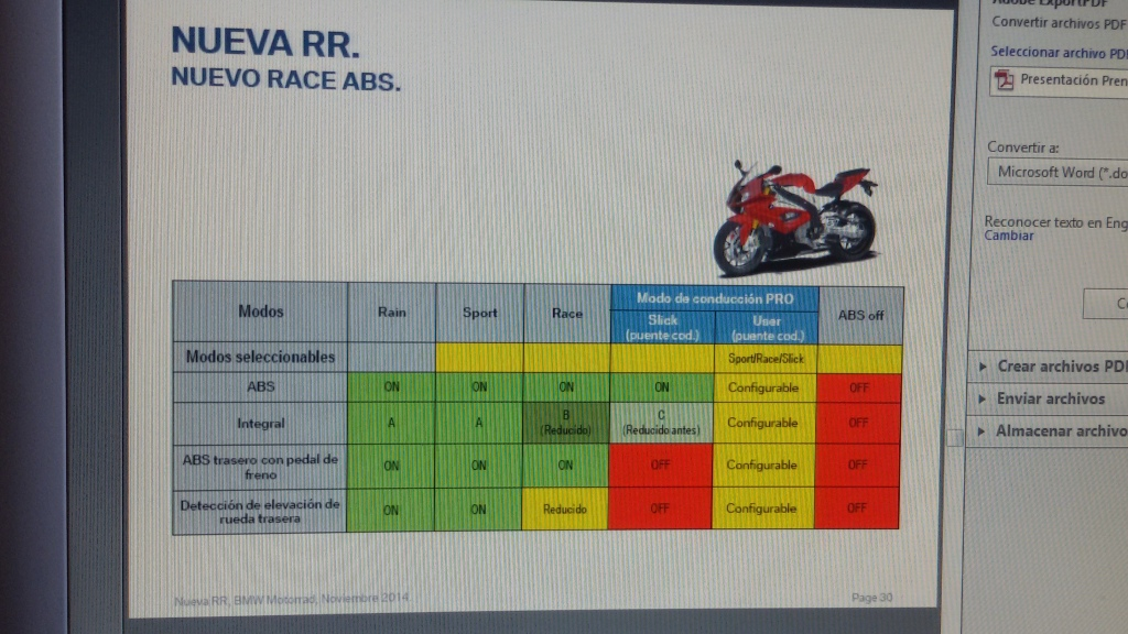 BMW S1000RR 2017 prueba MotorADN (10)