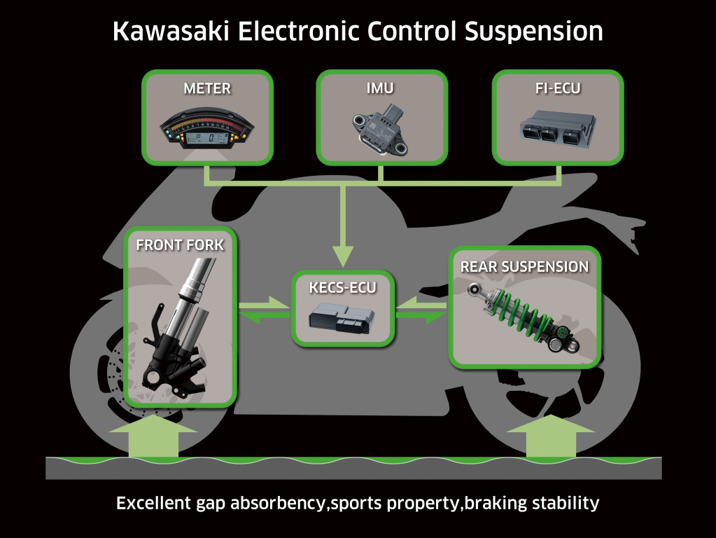 Kawasaki Ninja ZX-10R- SE 2019M previo MotorADN (19)