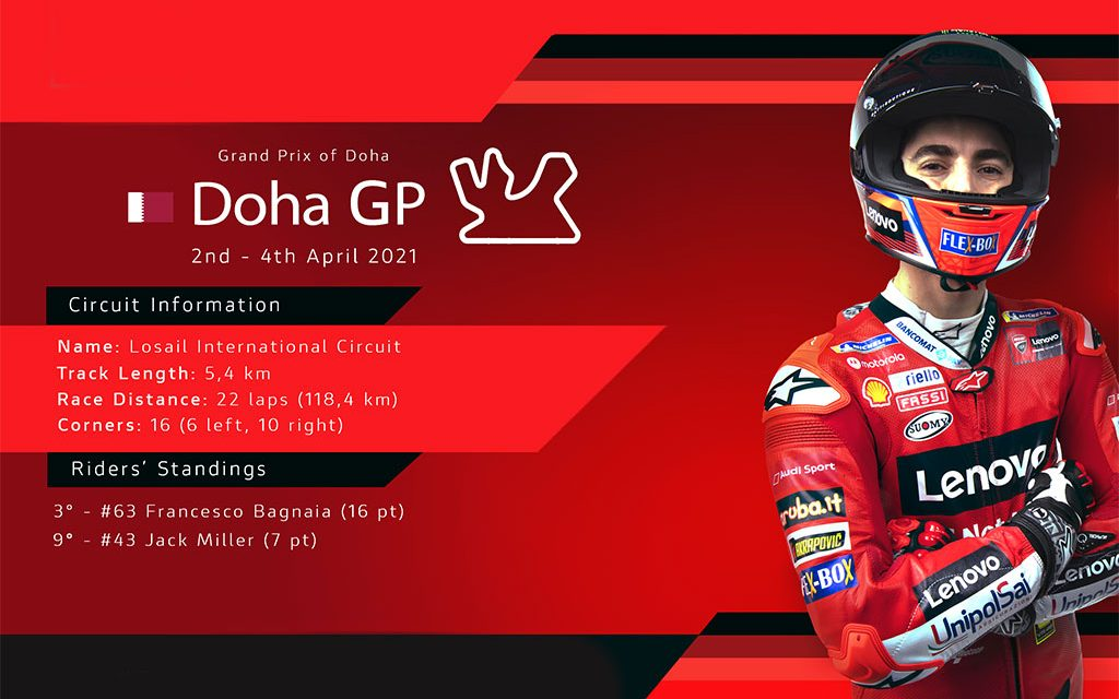 MOTOGP 2021: GP DOHA, 2º PRUEBA.HORARIO Y DATOS DEL CIRCUITO DE LOSAIL.